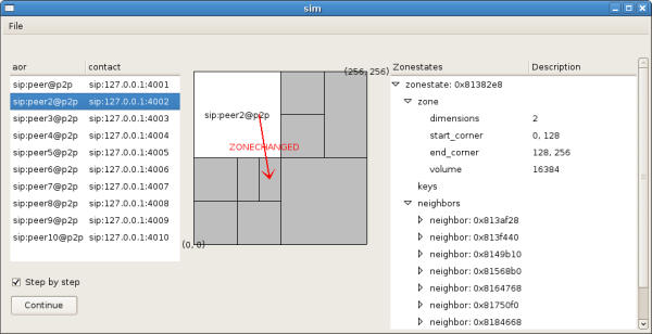 gsim-sipdht2 screenshot